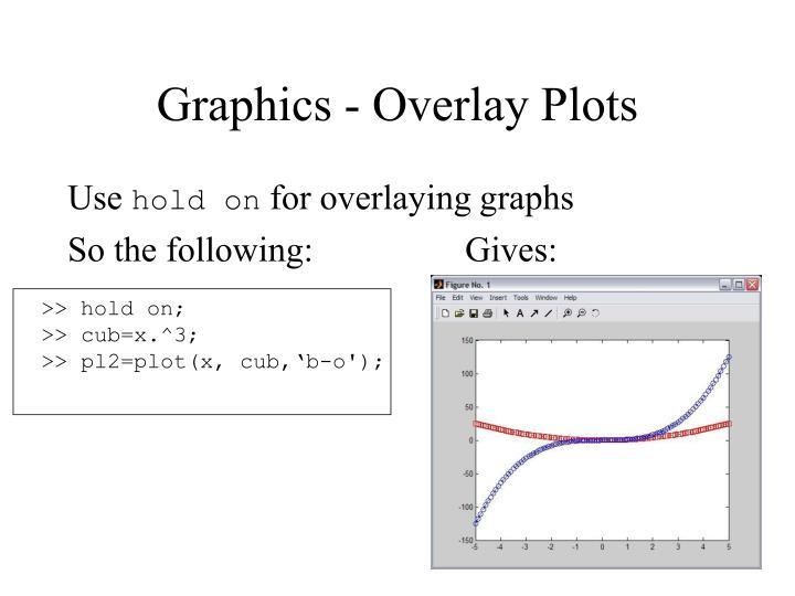 Graphics - Overlay Plots