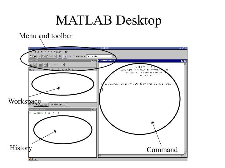 MATLAB Desktop