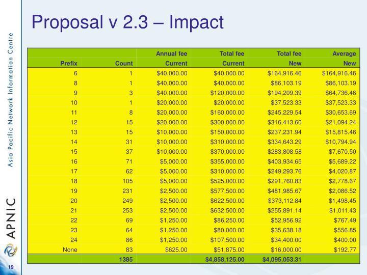 Proposal v 2.3 – Impact