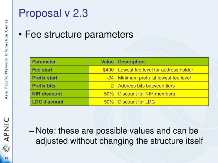Proposal v 2.3