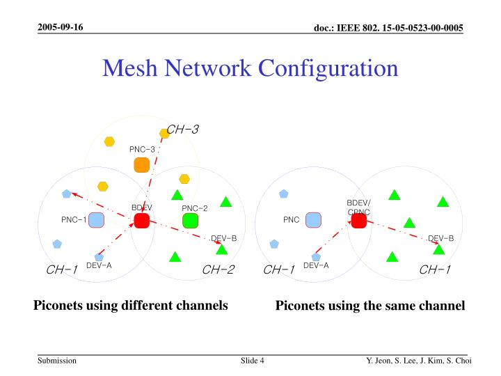 Mesh Network Configuration