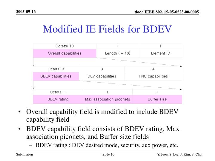 Modified IE Fields for BDEV