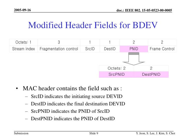 Modified Header Fields for BDEV