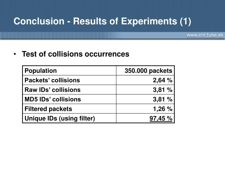 Conclusion - Results of Experiments (1)