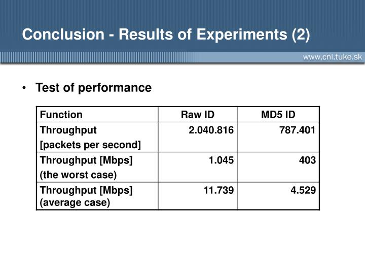 Conclusion - Results of Experiments (2)