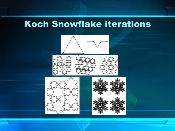 Koch Snowflake iterations