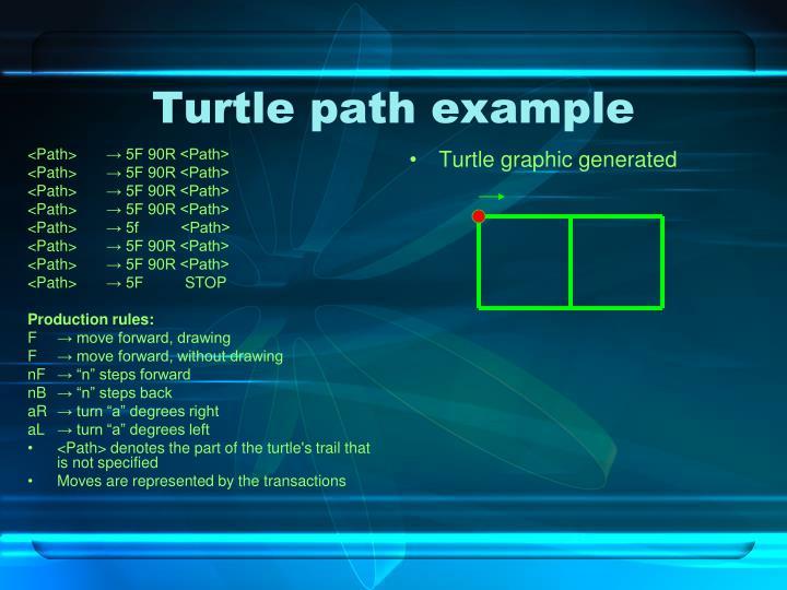 <Path>→ 5F 90R <Path>
