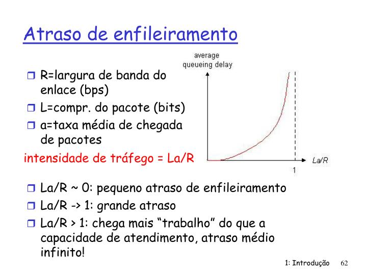 R=largura de banda do enlace (bps)