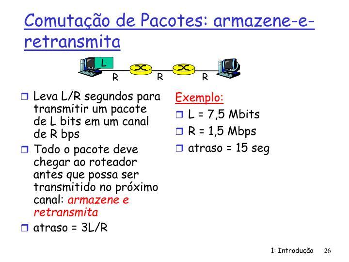 Leva L/R segundos para transmitir um pacote de L bits em um canal de R bps