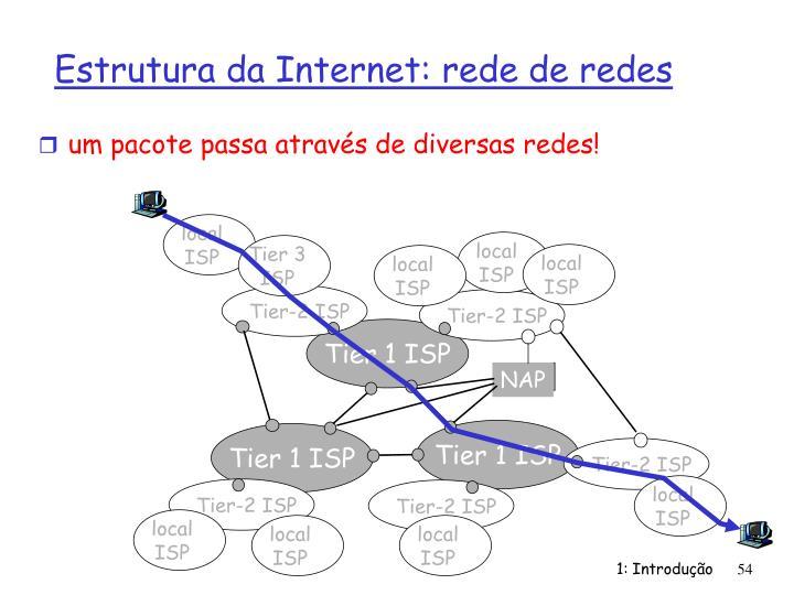 um pacote passa através de diversas redes!
