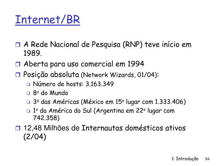 Internet/BR