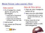 meios f sicos cabo coaxial fibra