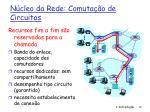 n cleo da rede comuta o de circuitos