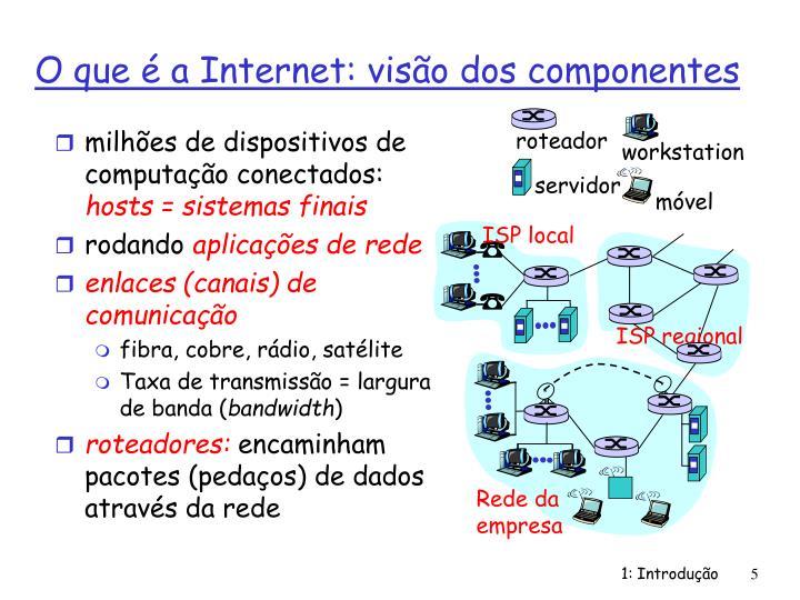 milhões de dispositivos de computação conectados: