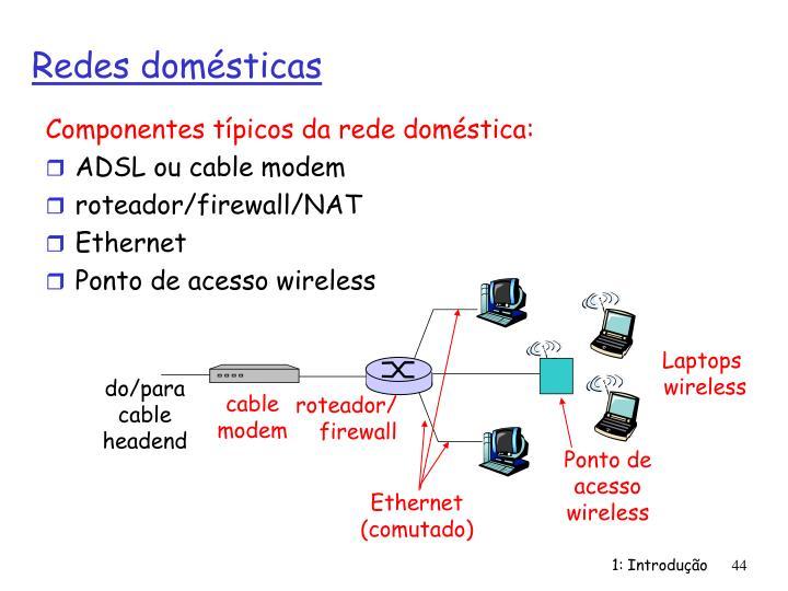 Componentes típicos da rede doméstica: