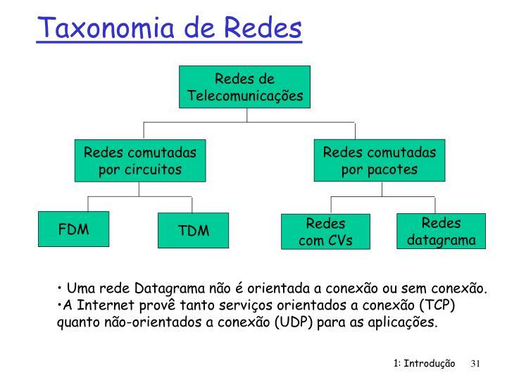 Redes comutadas