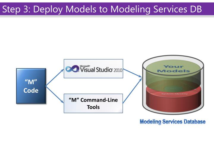 Step 3: Deploy Models to Modeling Services DB
