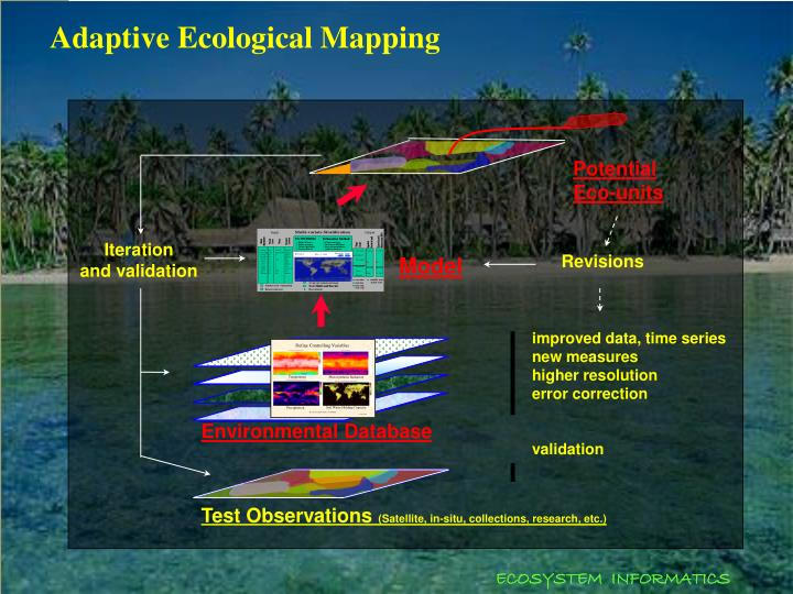 Adaptive Ecological Mapping