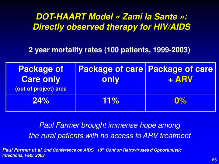 DOT-HAART Model « Zami la Sante »: Directly observed therapy for HIV/AIDS