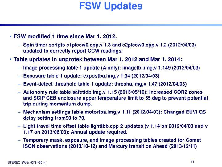 FSW Updates