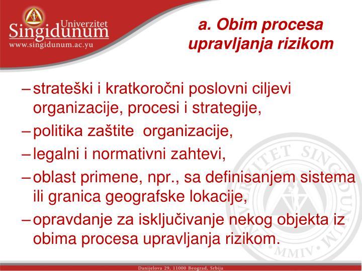 a. Obim procesa
