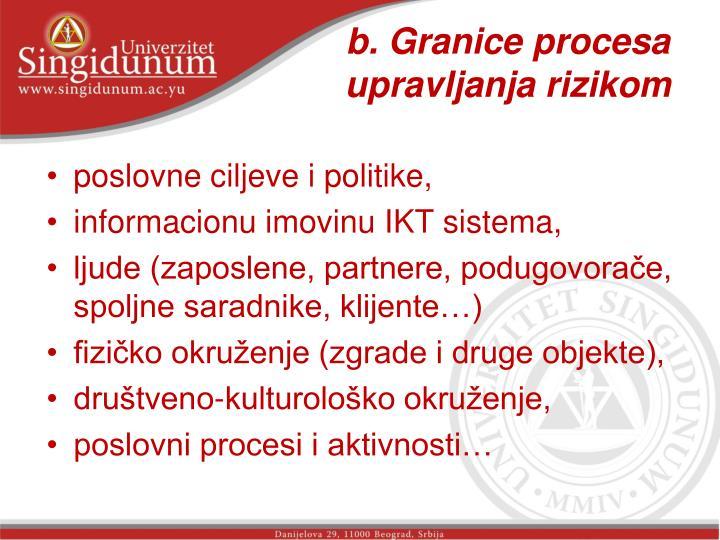 b. Granice procesa upravljanja rizikom