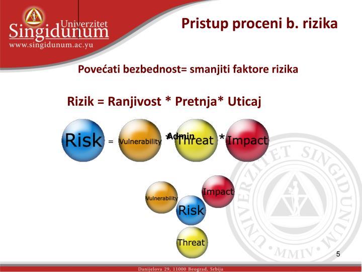 Pristup proceni b. rizika