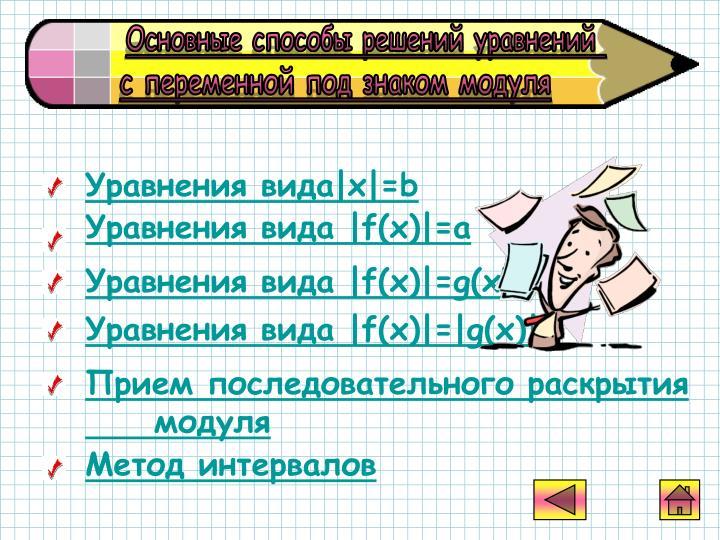 Основные способы решений уравнений