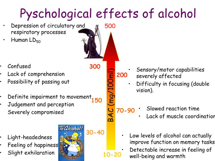 Pyschological effects of alcohol