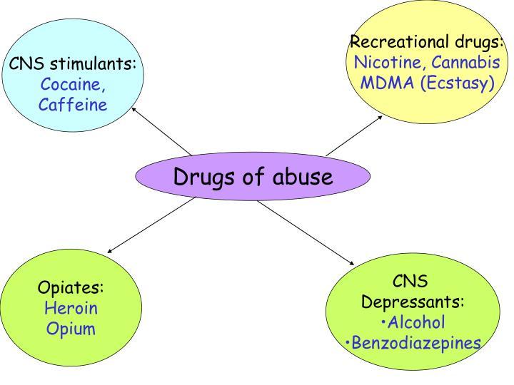 Recreational drugs: