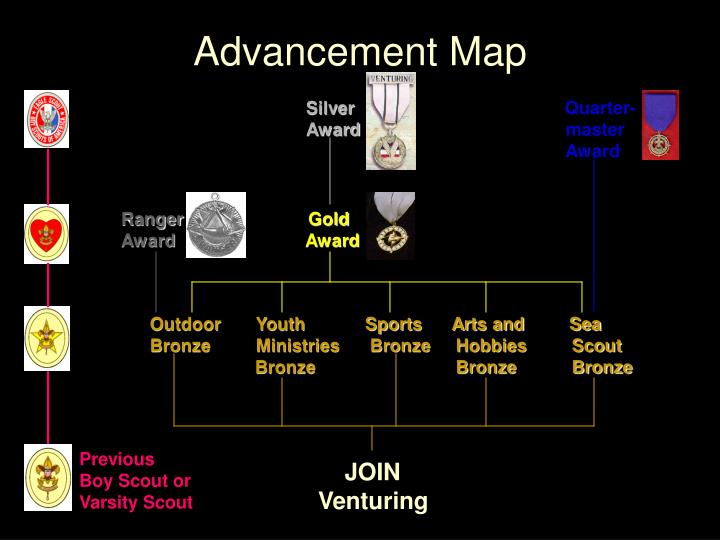Advancement Map