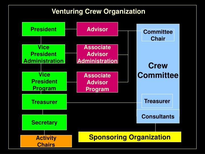 Venturing Crew Organization