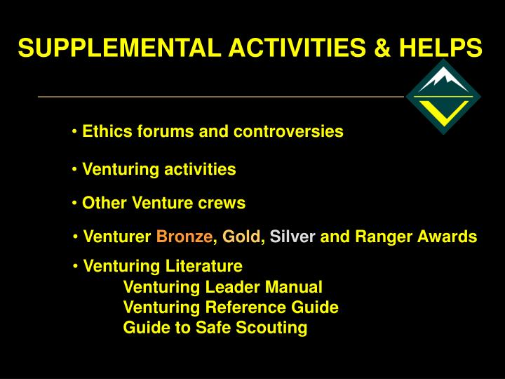 SUPPLEMENTAL ACTIVITIES & HELPS