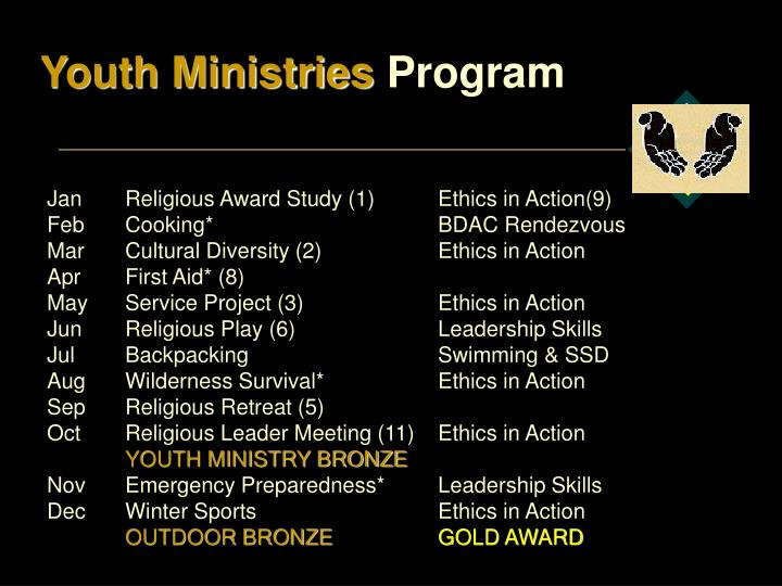 JanReligious Award Study (1) Ethics in Action(9)