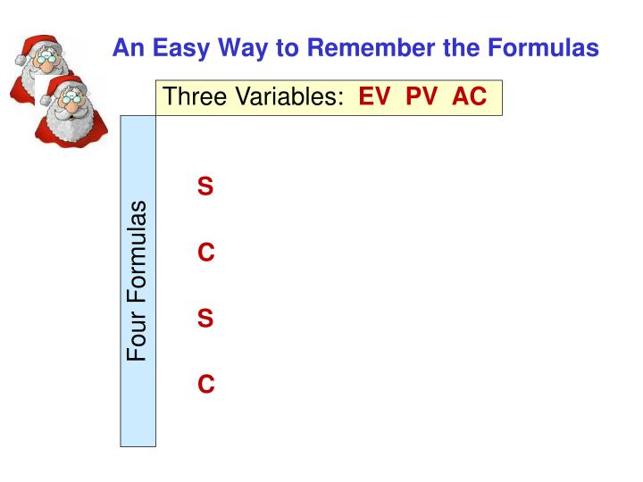 An Easy Way to Remember the Formulas
