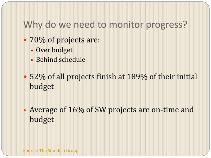 Why do we need to monitor progress