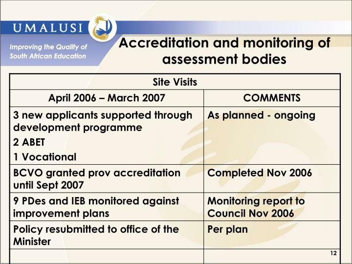 Accreditation and monitoring of assessment bodies