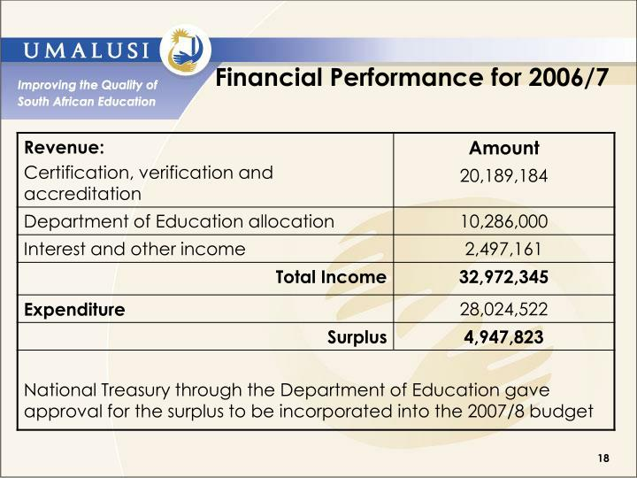 Financial Performance for 2006/7