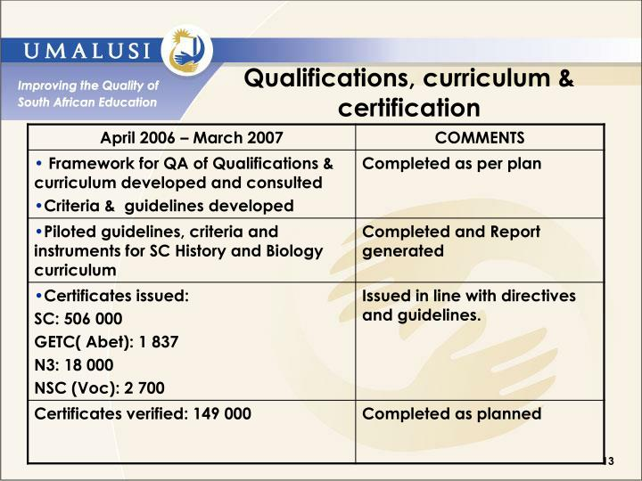 Qualifications, curriculum & certification