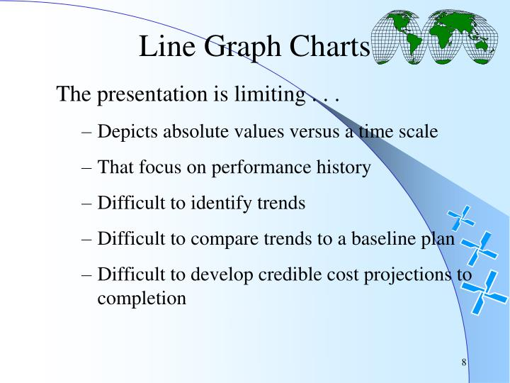 Line Graph Charts