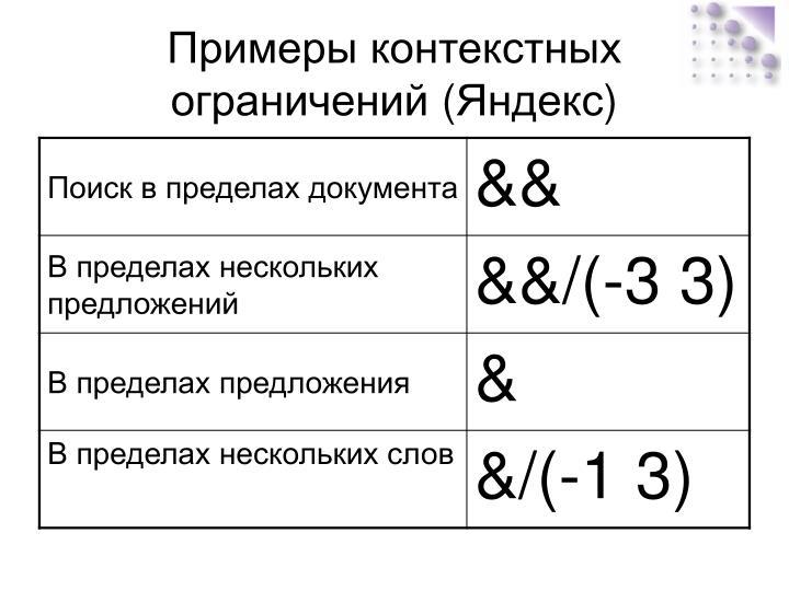 Примеры контекстных ограничений