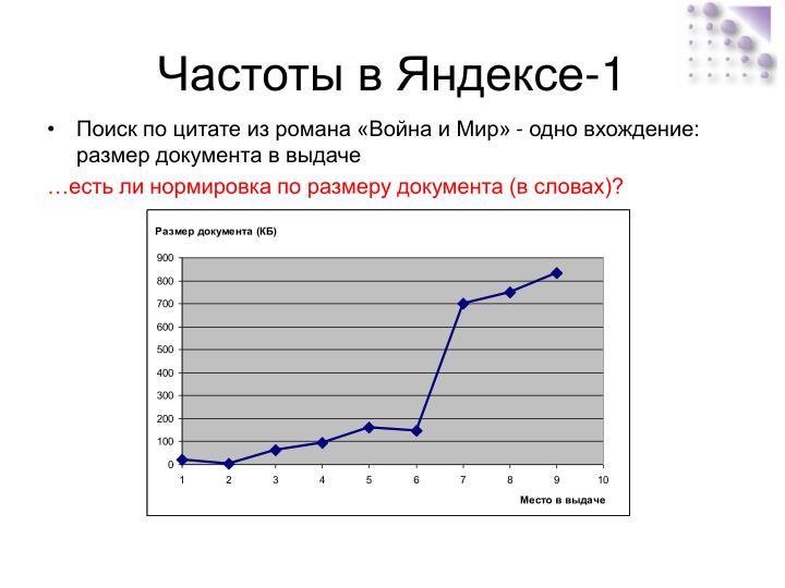 Частоты в Яндексе-1