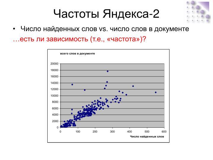 Частоты Яндекса-2