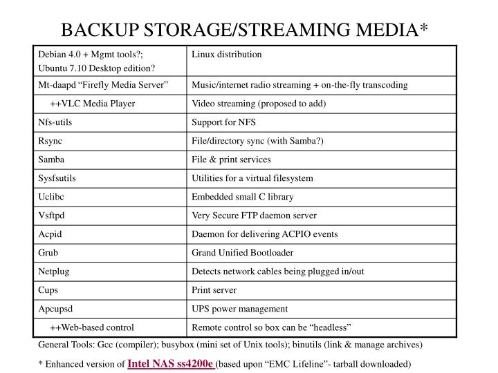 Backup storage streaming media
