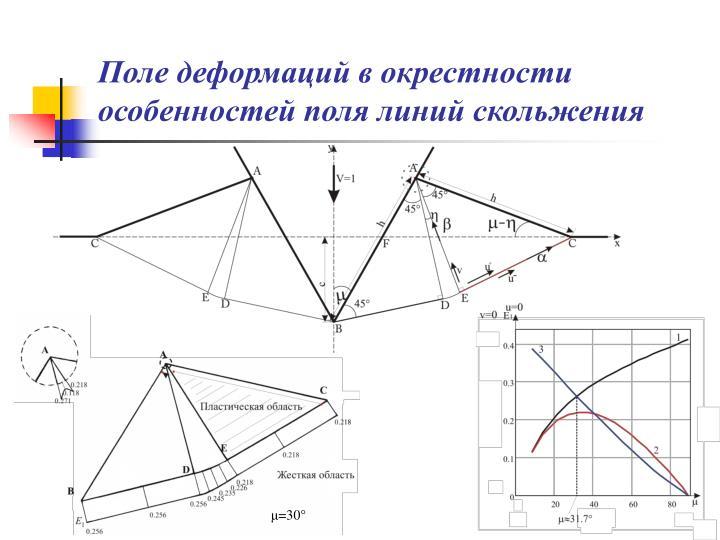 Поле деформаций в окрестности особенностей поля линий скольжения