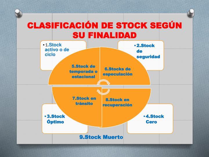 Clasificación de stock según su finalidad
