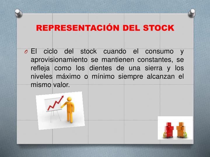 Representación del Stock