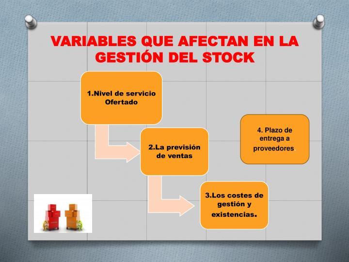 Variables que afectan en la gestión del stock