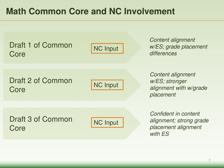 Math Common Core and NC Involvement