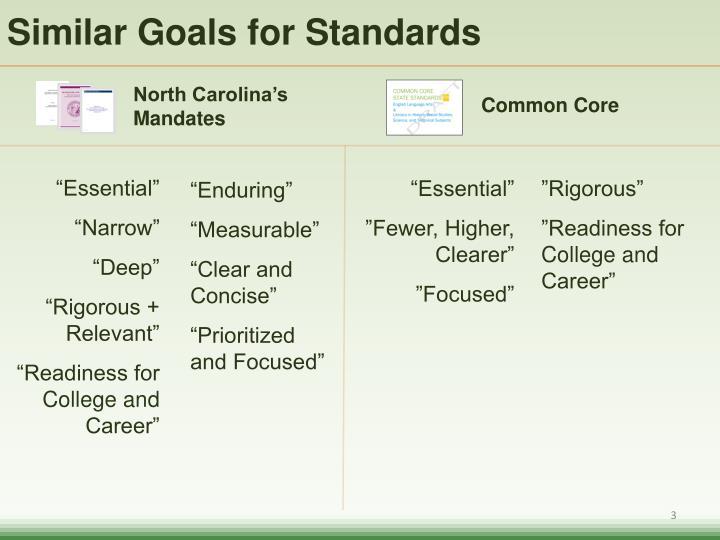 Similar Goals for Standards